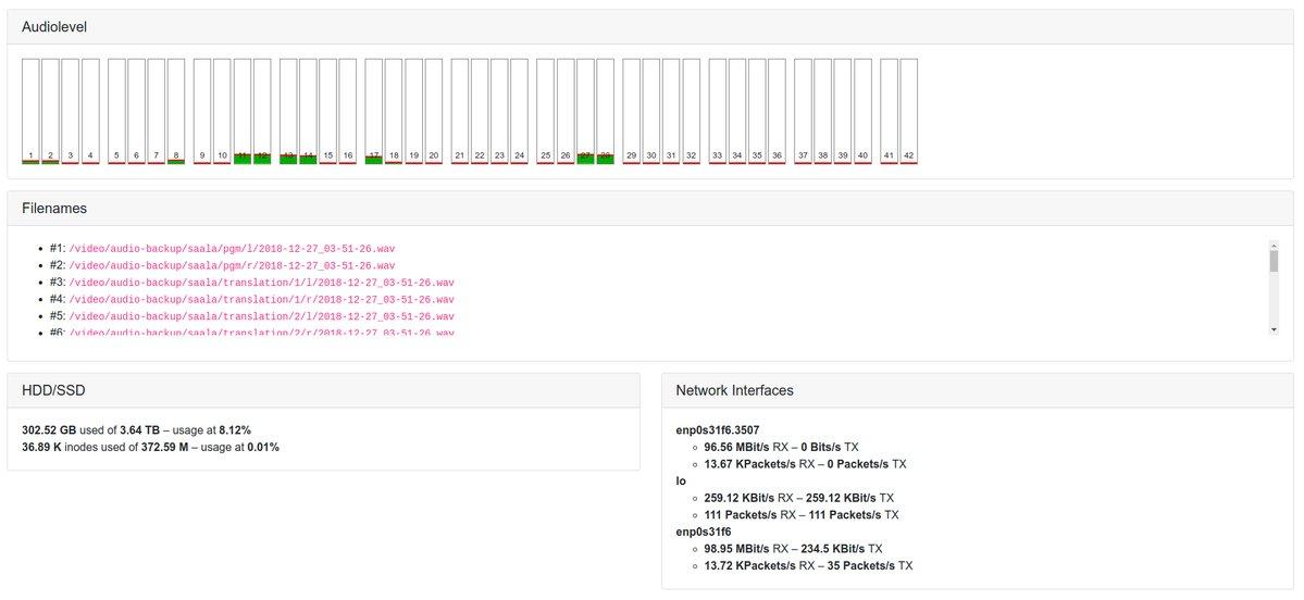 Screenshot der WebGUI des AES67 Multitrack Recorders